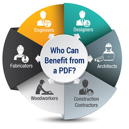 Benefits of converting PDF to CAD