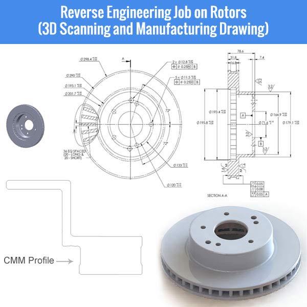 Reverse Engineering of Rotors