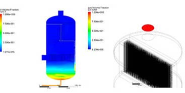 Separation Efficiency Estimation of Oil and Gas Separator