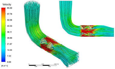 Visualizing Fluid Flow