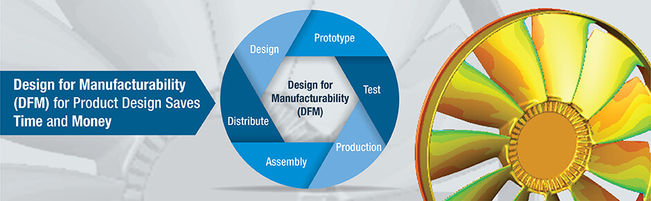 design for manufacturability handbook pdf