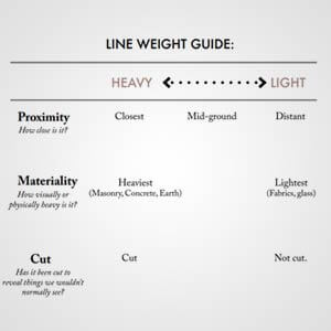 Line weight guide