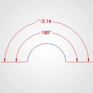 Measuring arc Length